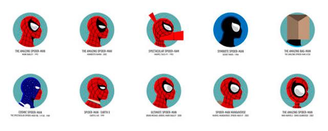 52 años de la máscara de Spider-Man en un solo póster - Noticias ...